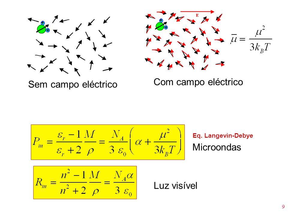 9 Sem campo eléctrico Com campo eléctrico Eq. Langevin-Debye Microondas Luz visível