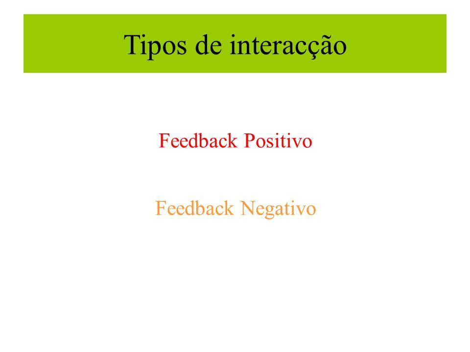 Tipos de interacção Feedback Positivo Feedback Negativo