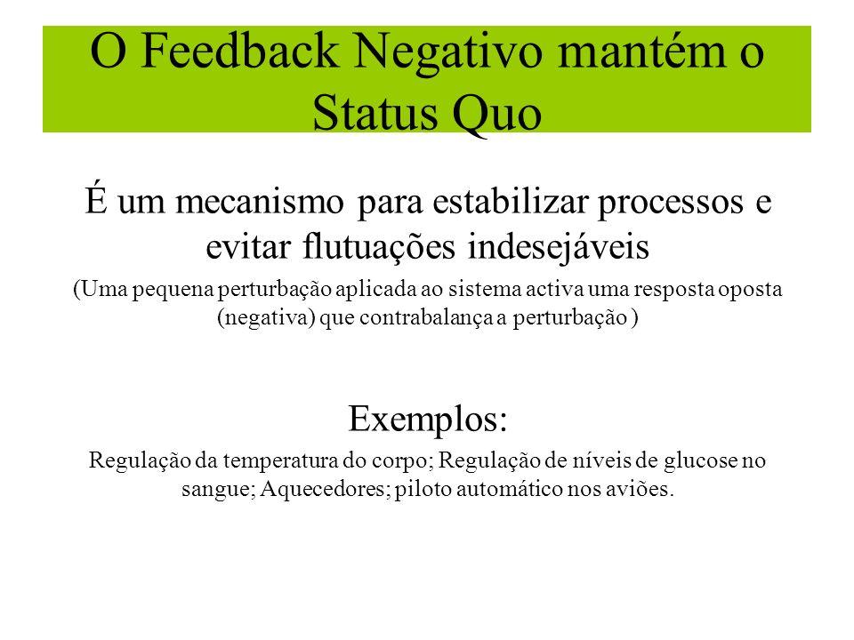 O Feedback Negativo mantém o Status Quo É um mecanismo para estabilizar processos e evitar flutuações indesejáveis (Uma pequena perturbação aplicada a