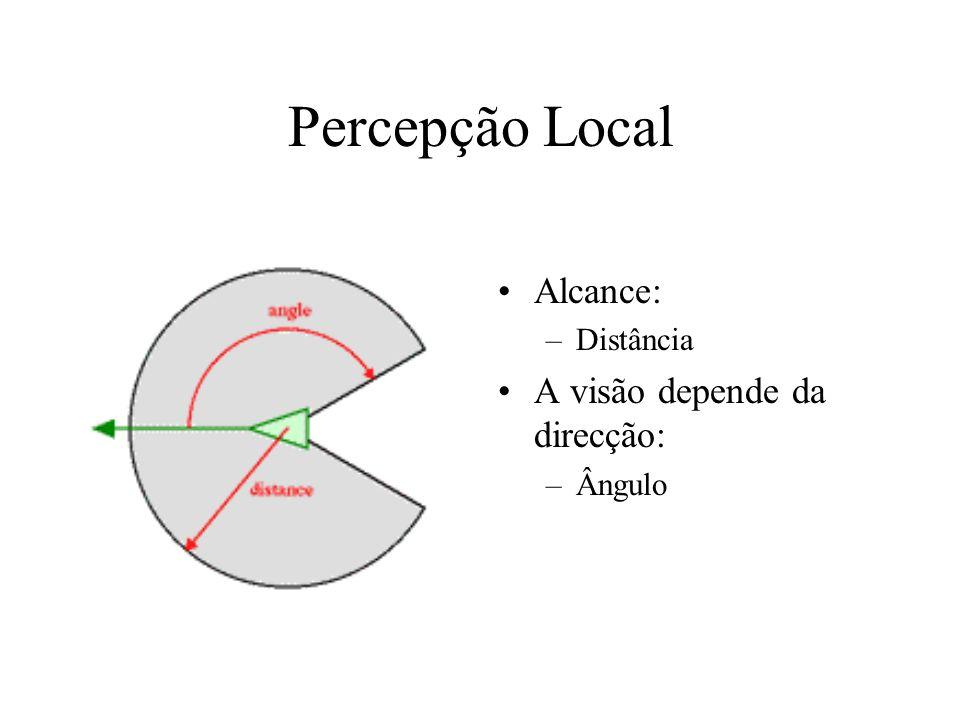 Percepção Local Alcance: –Distância A visão depende da direcção: –Ângulo