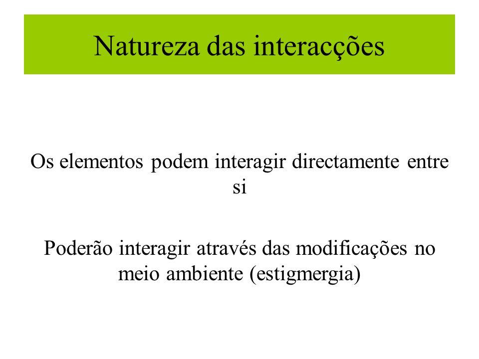 Natureza das interacções Os elementos podem interagir directamente entre si Poderão interagir através das modificações no meio ambiente (estigmergia)