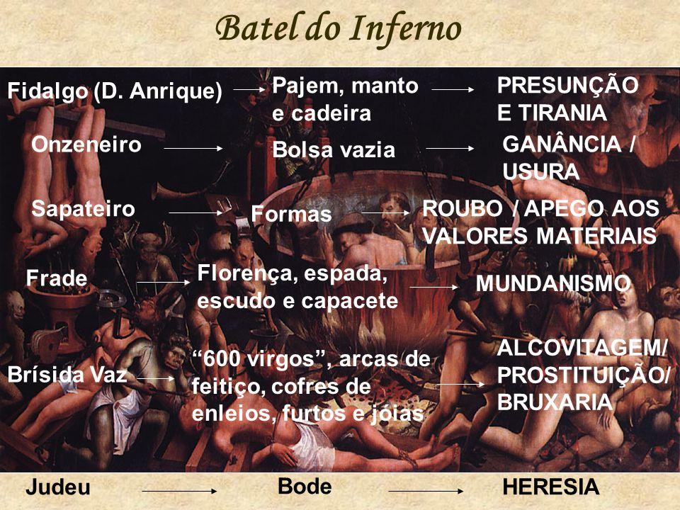 Batel do Inferno Fidalgo (D. Anrique) Pajem, manto e cadeira PRESUNÇÃO E TIRANIA Onzeneiro Bolsa vazia GANÂNCIA / USURA Sapateiro Formas ROUBO / APEGO