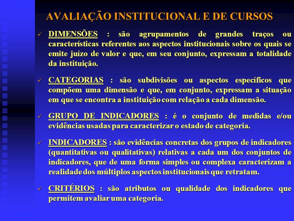 AVALIAÇÃO INSTITUCIONAL E DE CURSOS DIMENSÕES : são agrupamentos de grandes traços ou características referentes aos aspectos institucionais sobre os quais se emite juízo de valor e que, em seu conjunto, expressam a totalidade da instituição.