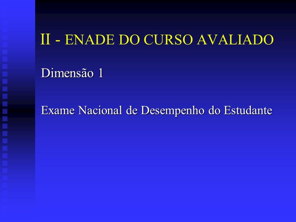 II - ENADE DO CURSO AVALIADO Dimensão 1 Exame Nacional de Desempenho do Estudante