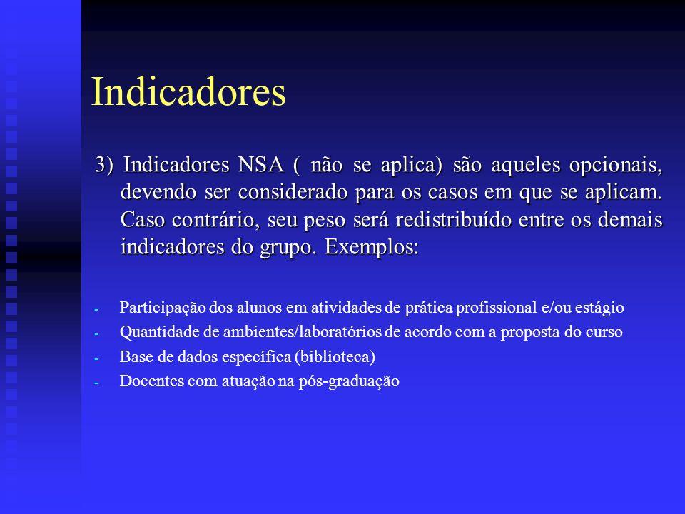 Indicadores 3) Indicadores NSA ( não se aplica) são aqueles opcionais, devendo ser considerado para os casos em que se aplicam.