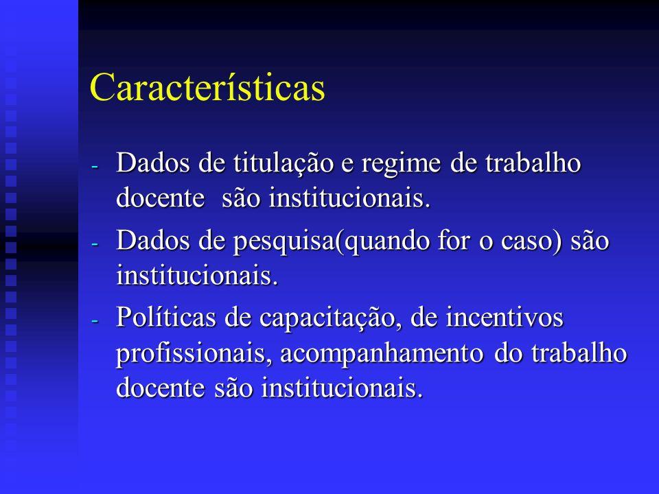 Características - Dados de titulação e regime de trabalho docente são institucionais.