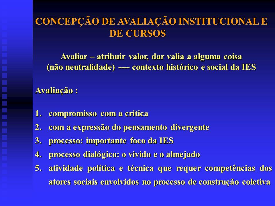 CONCEPÇÃO DE AVALIAÇÃO INSTITUCIONAL E DE CURSOS Avaliar – atribuir valor, dar valia a alguma coisa (não neutralidade) ---- contexto histórico e social da IES Avaliação : 1.compromisso com a crítica 2.com a expressão do pensamento divergente 3.processo: importante foco da IES 4.processo dialógico: o vivido e o almejado 5.atividade política e técnica que requer competências dos atores sociais envolvidos no processo de construção coletiva