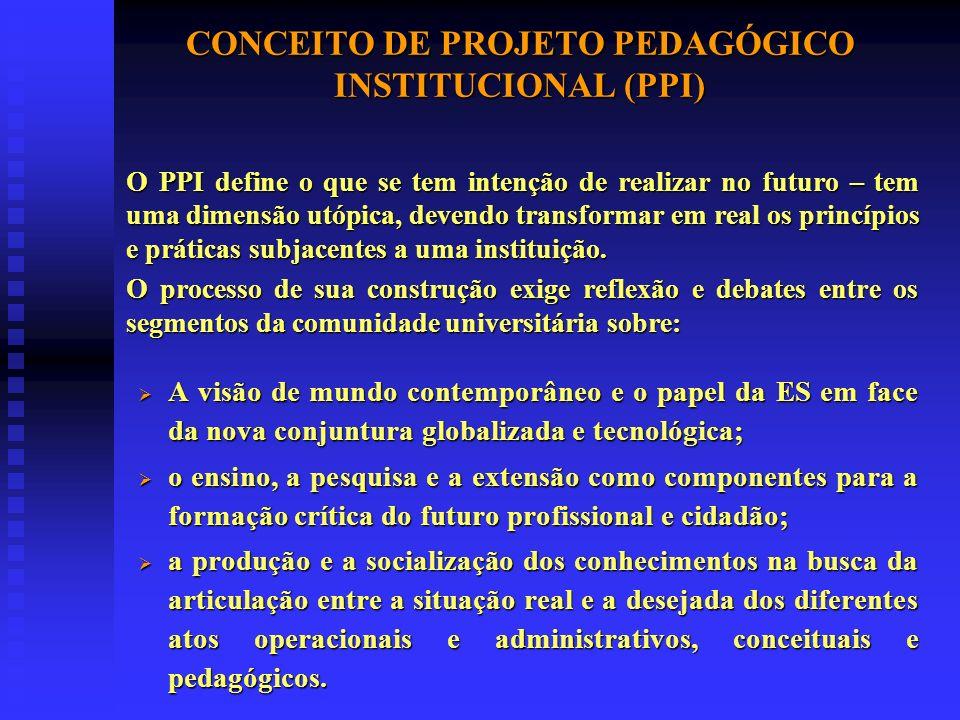 CONCEITO DE PROJETO PEDAGÓGICO INSTITUCIONAL (PPI) O PPI define o que se tem intenção de realizar no futuro – tem uma dimensão utópica, devendo transformar em real os princípios e práticas subjacentes a uma instituição.