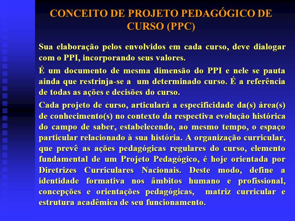CONCEITO DE PROJETO PEDAGÓGICO DE CURSO (PPC) Sua elaboração pelos envolvidos em cada curso, deve dialogar com o PPI, incorporando seus valores.