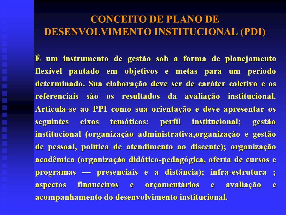CONCEITO DE PLANO DE DESENVOLVIMENTO INSTITUCIONAL (PDI) É um instrumento de gestão sob a forma de planejamento flexível pautado em objetivos e metas para um período determinado.