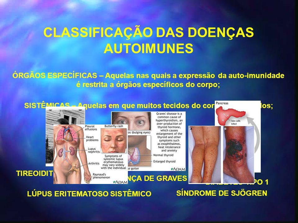 CLASSIFICAÇÃO DAS DOENÇAS AUTOIMUNES ÓRGÃOS ESPECÍFICAS – Aquelas nas quais a expressão da auto-imunidade é restrita a órgãos específicos do corpo; SI
