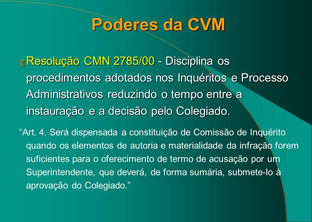 Poderes da CVM 4 Resolução CMN 2785/00 - Disciplina os procedimentos adotados nos Inquéritos e Processo Administrativos reduzindo o tempo entre a instauração e a decisão pelo Colegiado.