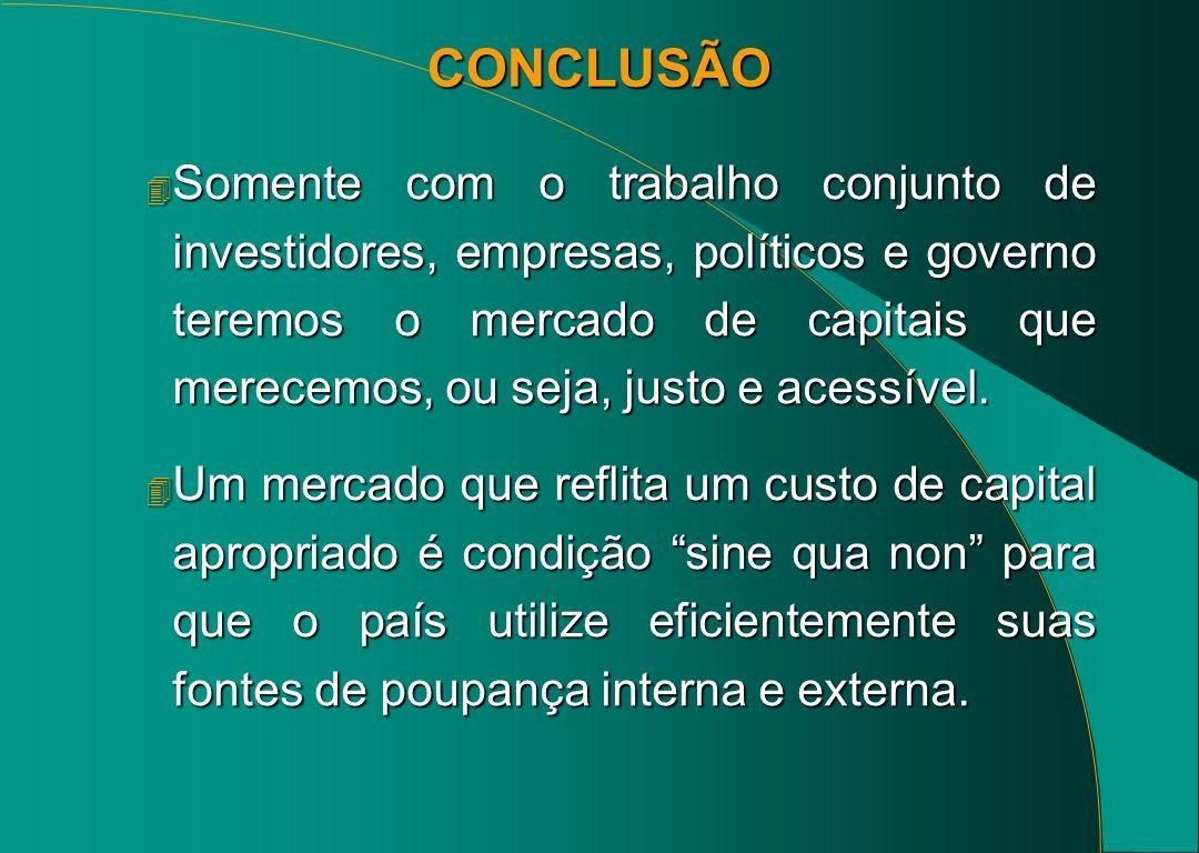 CONCLUSÃO 4 Somente com o trabalho conjunto de investidores, empresas, políticos e governo teremos o mercado de capitais que merecemos, ou seja, justo e acessível.