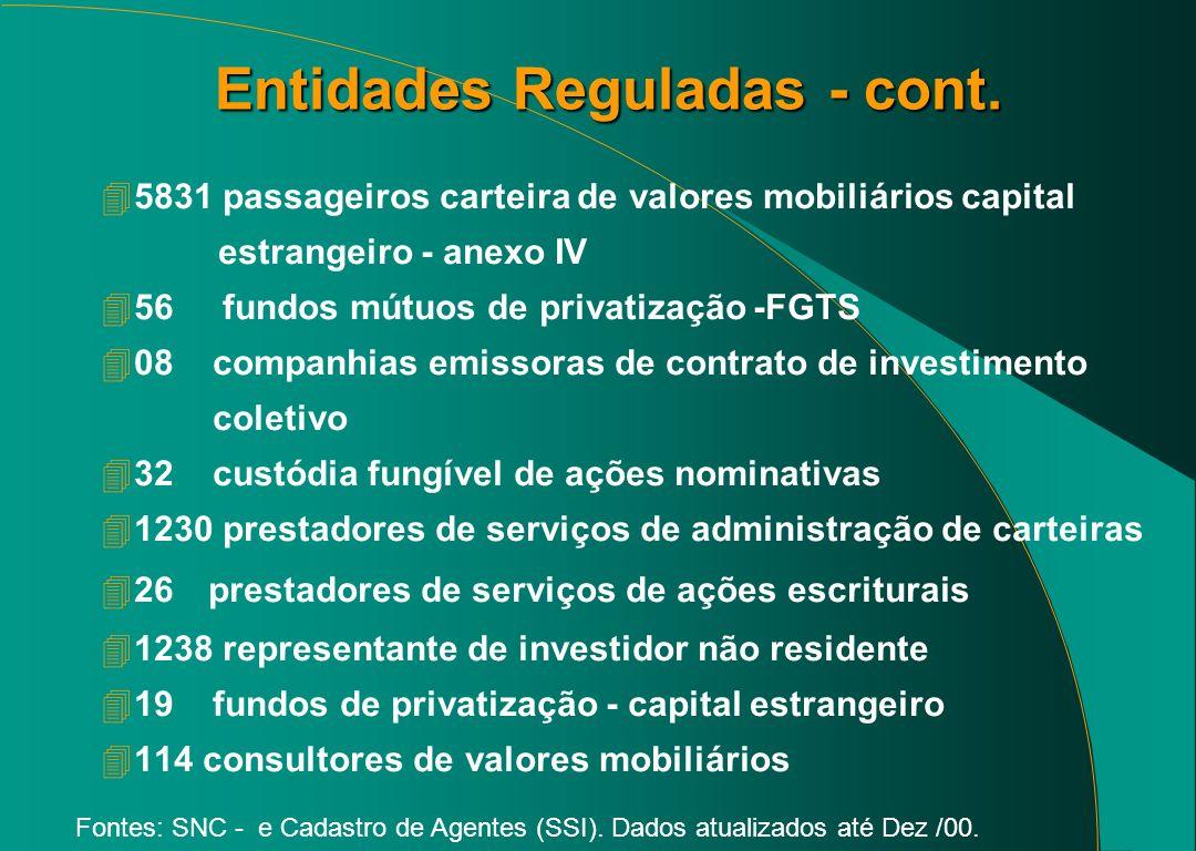 Entidades Reguladas - cont.Fontes: SNC - e Cadastro de Agentes (SSI).