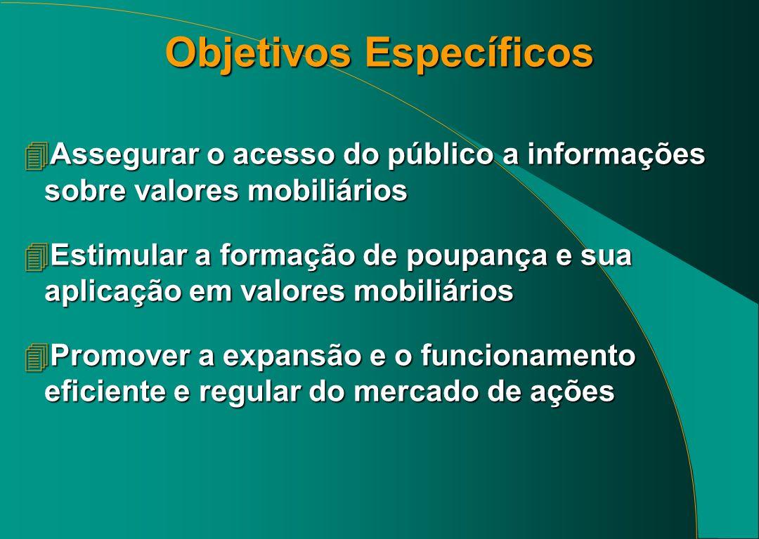 Objetivos Específicos 4Assegurar o acesso do público a informações sobre valores mobiliários 4Estimular a formação de poupança e sua aplicação em valores mobiliários 4Promover a expansão e o funcionamento eficiente e regular do mercado de ações
