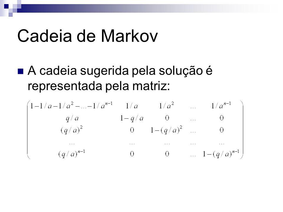 Parâmetros da Cadeia n: Número de estados da cadeia Influencia na precisão do modelo com relação à auto- similaridade Valores de 4, 5 ou 6 são suficientes para um bom resultado q: Utilizado para obter o tempo médio entre chegadas de pacotes e para determinar a carga do sistema: Quanto mais próxima de 1 maior a carga