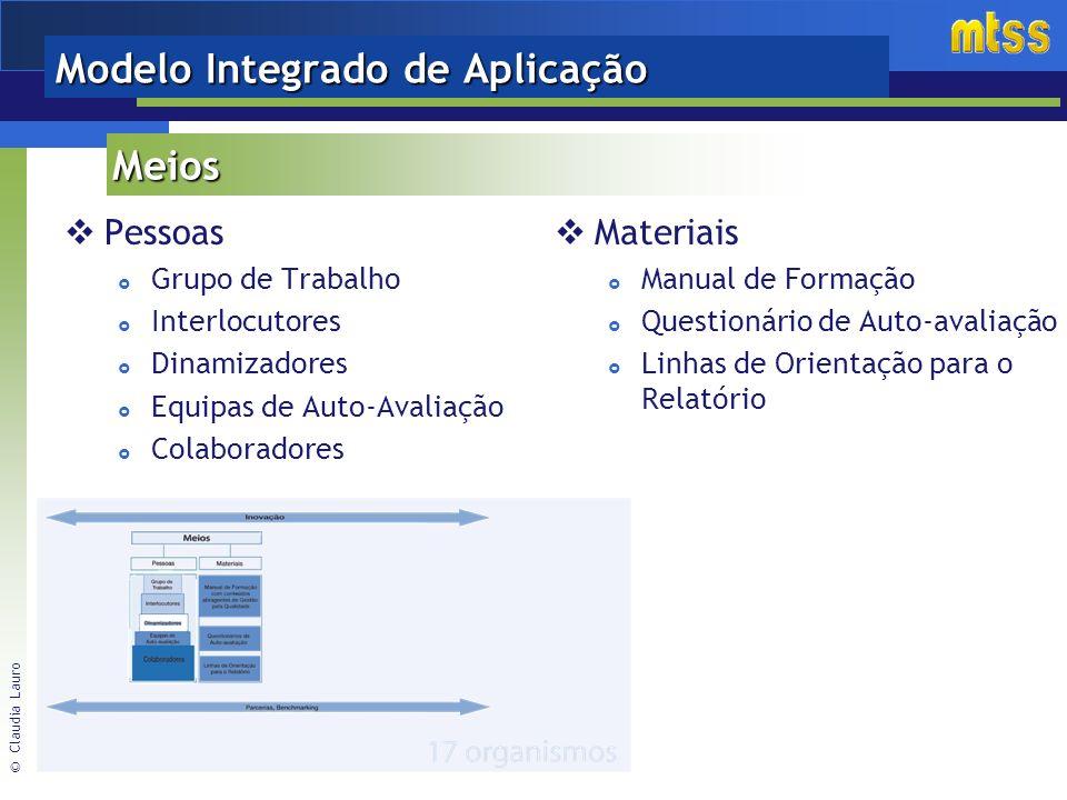 © Claudia Lauro Modelo Integrado de Aplicação Pessoas Grupo de Trabalho Interlocutores Dinamizadores Equipas de Auto-Avaliação Colaboradores Materiais Manual de Formação Questionário de Auto-avaliação Linhas de Orientação para o Relatório Meios