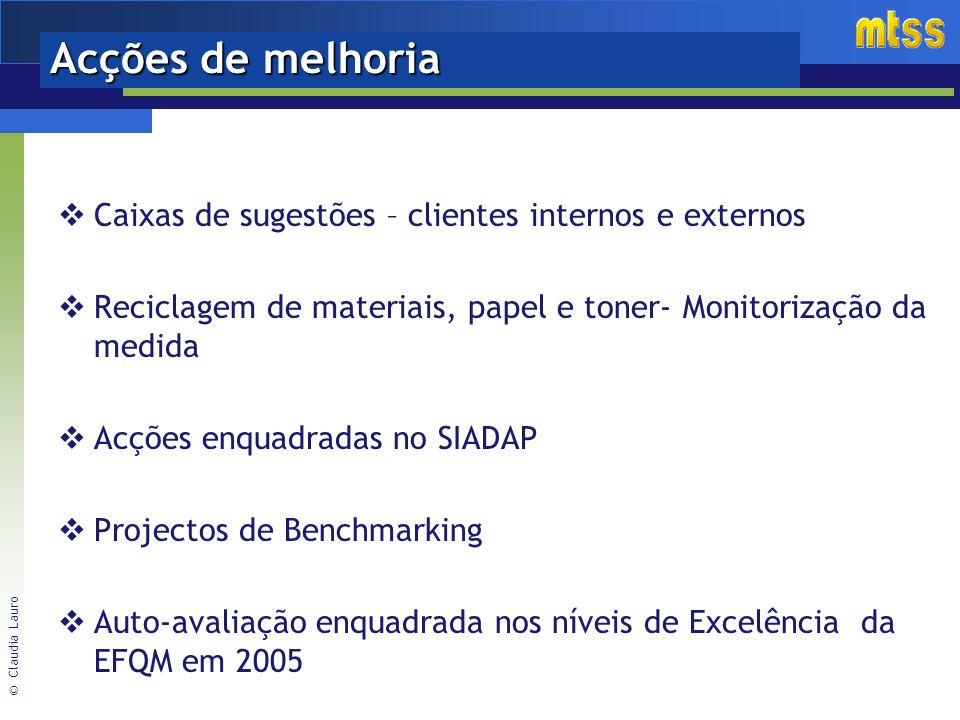© Claudia Lauro Acções de melhoria Caixas de sugestões – clientes internos e externos Reciclagem de materiais, papel e toner- Monitorização da medida Acções enquadradas no SIADAP Projectos de Benchmarking Auto-avaliação enquadrada nos níveis de Excelência da EFQM em 2005
