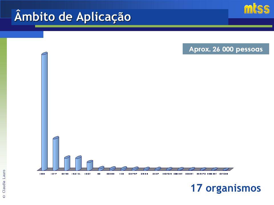 © Claudia Lauro Âmbito de Aplicação Aprox. 26 000 pessoas 17 organismos
