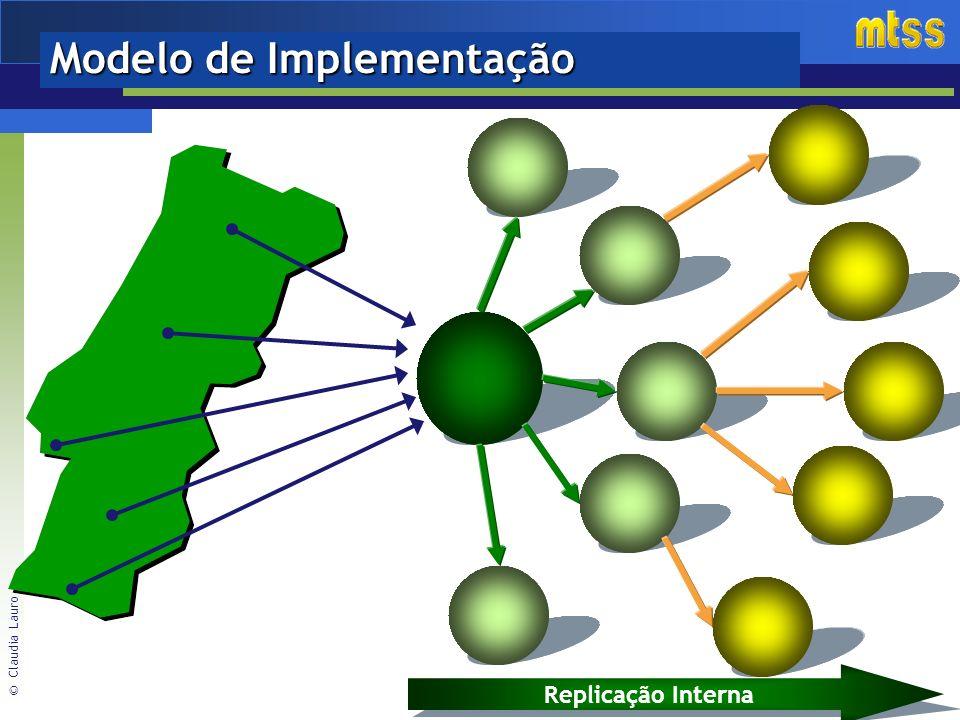 © Claudia Lauro Modelo de Implementação Replicação Interna
