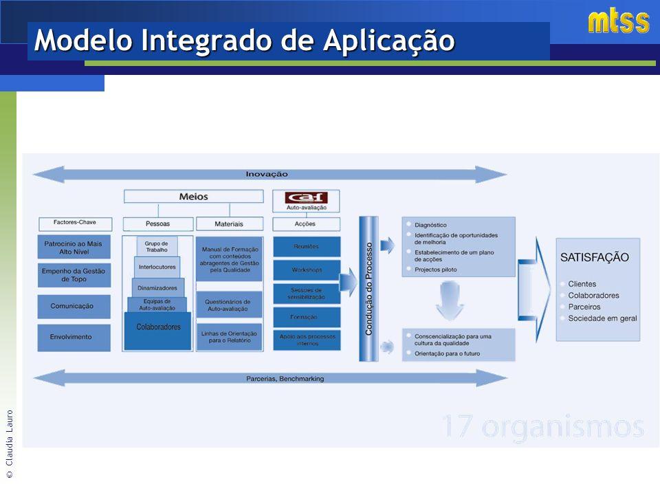 © Claudia Lauro Modelo Integrado de Aplicação