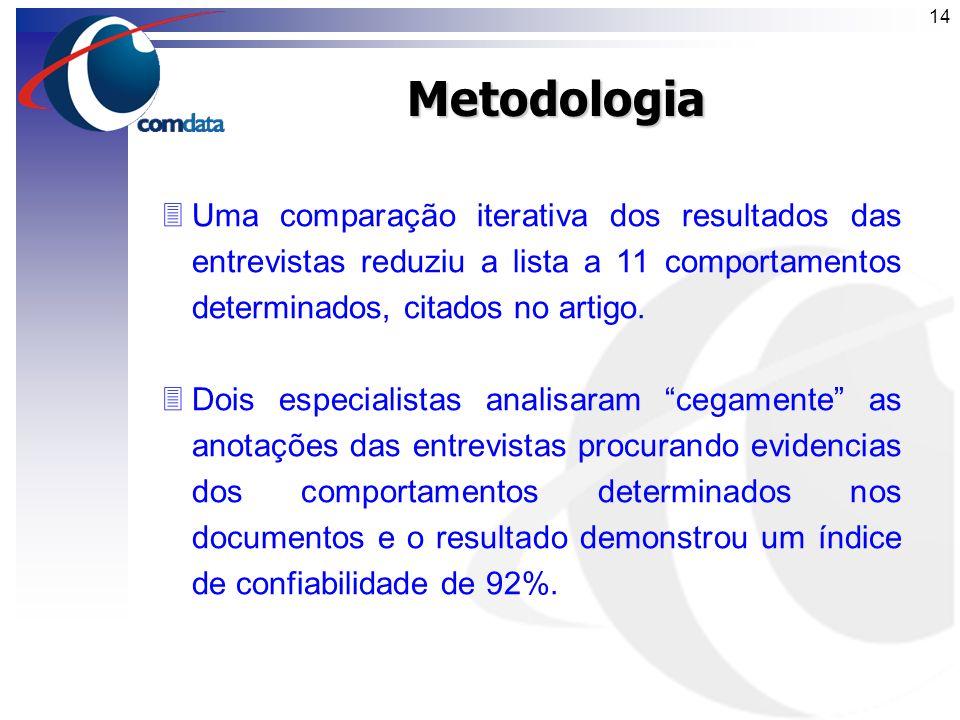 13Metodologia 3Mediante a análise das informações obtidas foi desenvolvida uma extensa lista de ações e comportamentos que foram identificados nos líd