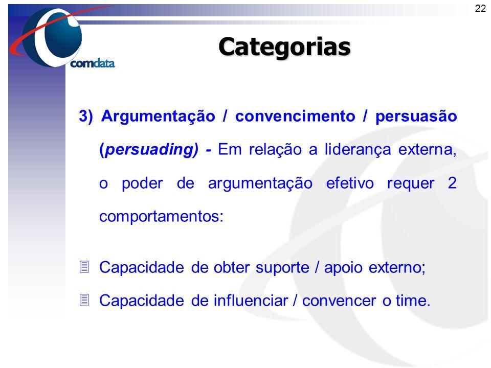 21 2) Orientação (scouting) - Para orientar efetivamente os líderes devem demonstrar 3 comportamentos: 3Buscar informações dos gerentes, colegas e esp
