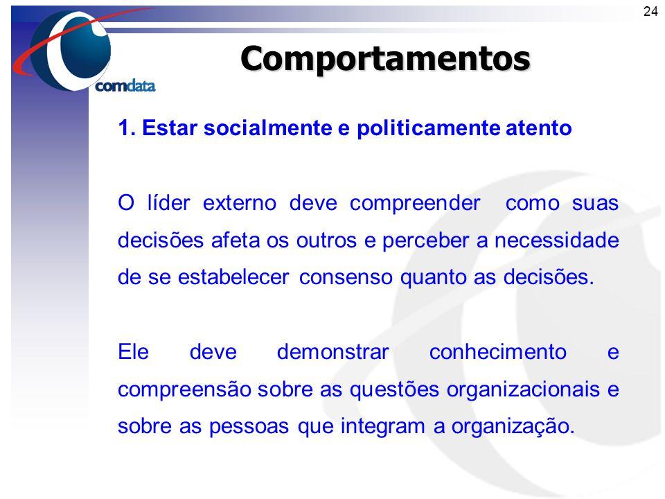 23 4) Autonomia / independência (empowering) - Os líderes externos podem dar maior autonomia / independência para os times demonstrando 3 comportament