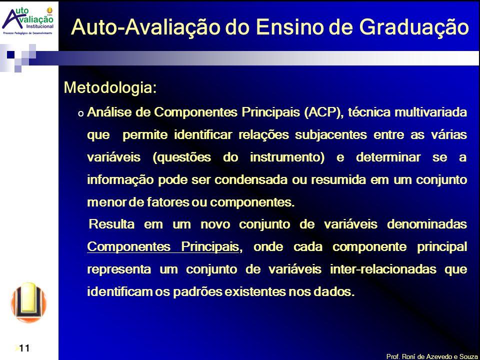 Prof. Roní de Azevedo e Souza 11 Metodologia: o Análise de Componentes Principais (ACP), técnica multivariada que permite identificar relações subjace