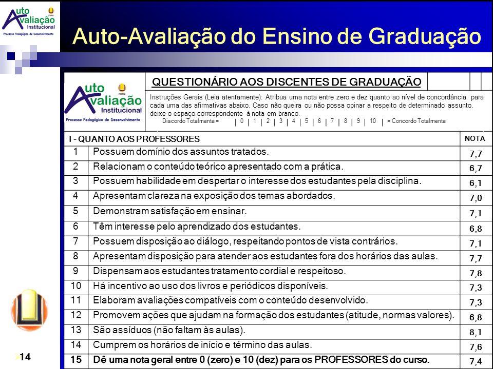 Prof. Roní de Azevedo e Souza 14 Auto-Avaliação do Ensino de Graduação QUESTIONÁRIO AOS DISCENTES DE GRADUAÇÃO Instruções Gerais (Leia atentamente): A