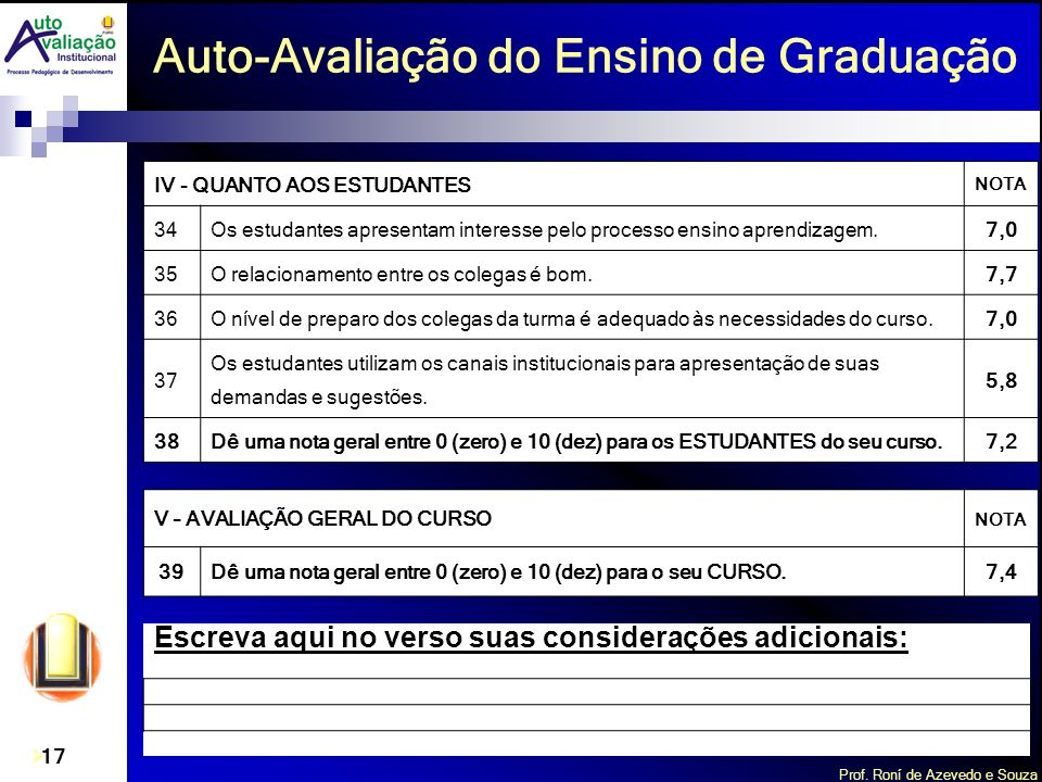 Prof. Roní de Azevedo e Souza 17 Auto-Avaliação do Ensino de Graduação IV - QUANTO AOS ESTUDANTES NOTA 34Os estudantes apresentam interesse pelo proce