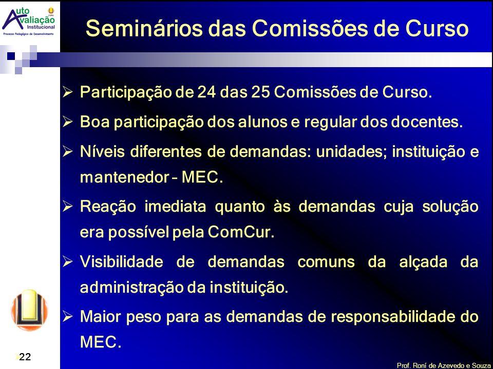 Prof. Roní de Azevedo e Souza 22 Seminários das Comissões de Curso Participação de 24 das 25 Comissões de Curso. Boa participação dos alunos e regular