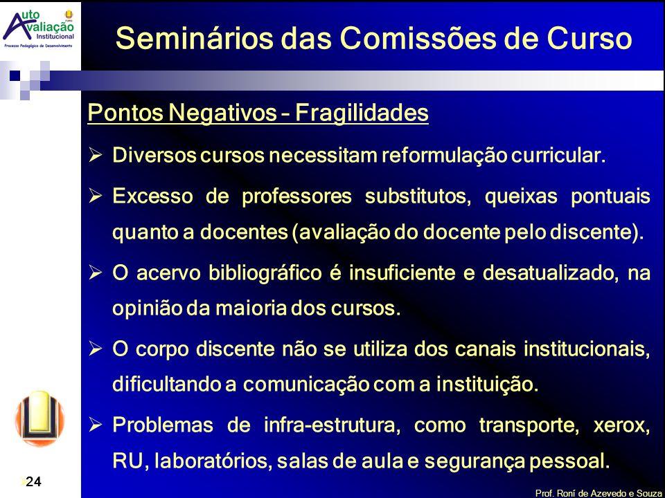 Prof. Roní de Azevedo e Souza 24 Seminários das Comissões de Curso Pontos Negativos – Fragilidades Diversos cursos necessitam reformulação curricular.