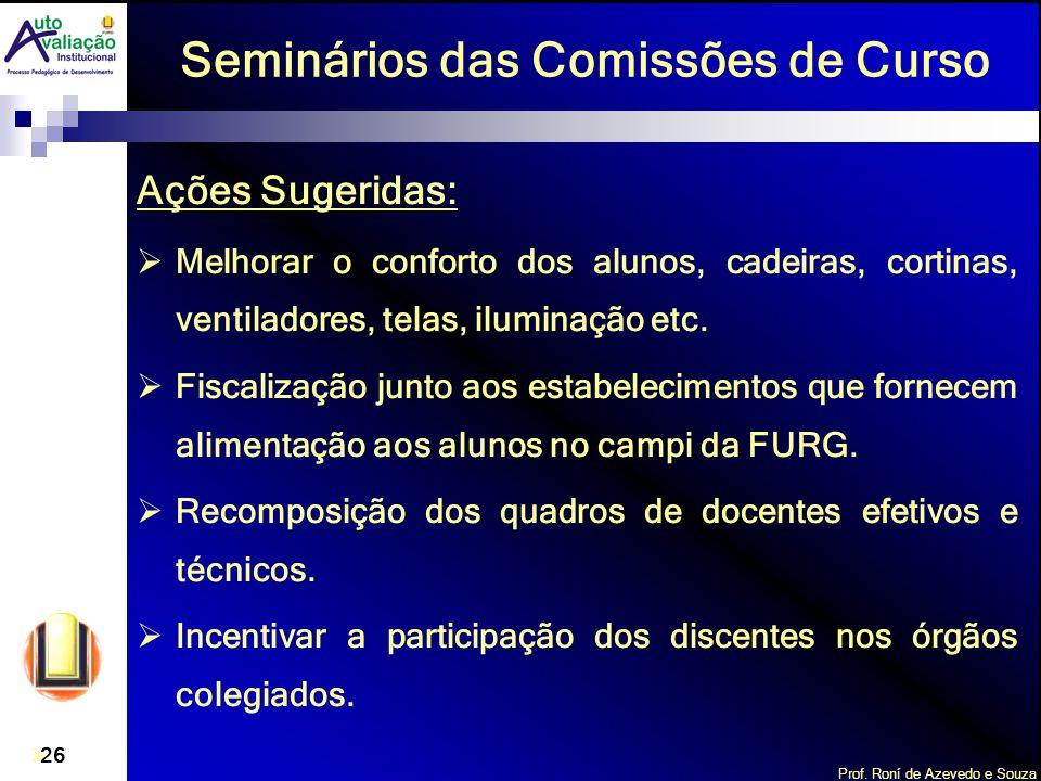 Prof. Roní de Azevedo e Souza 26 Seminários das Comissões de Curso Ações Sugeridas: Melhorar o conforto dos alunos, cadeiras, cortinas, ventiladores,