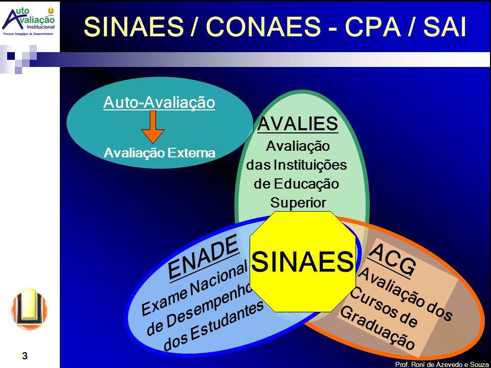 Prof. Roní de Azevedo e Souza 3 AVALIES Avaliação das Instituições de Educação Superior SINAES / CONAES - CPA / SAI ACG Avaliação dos Cursos de Gradua