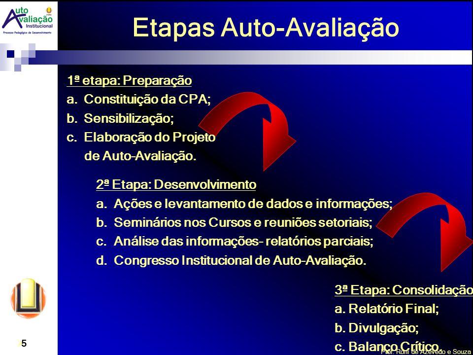 Prof. Roní de Azevedo e Souza 5 Etapas Auto-Avaliação 1ª etapa: Preparação a. Constituição da CPA; b. Sensibilização; c. Elaboração do Projeto de Auto
