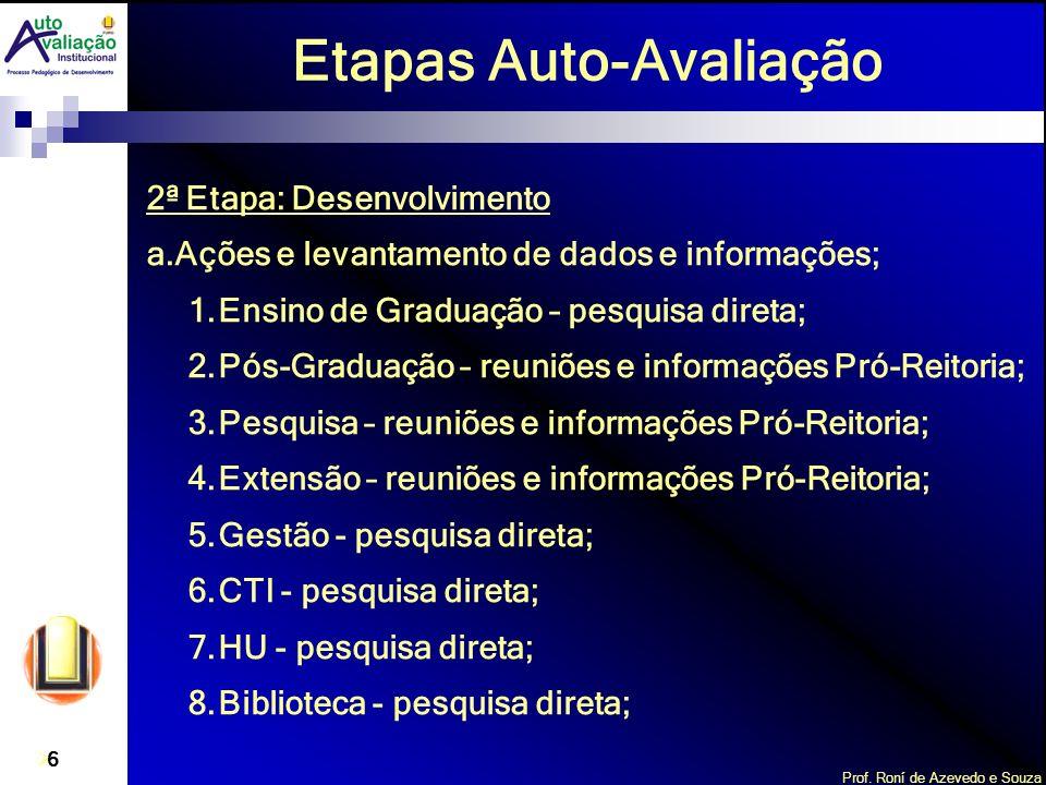 Prof. Roní de Azevedo e Souza 6 Etapas Auto-Avaliação 2ª Etapa: Desenvolvimento a.Ações e levantamento de dados e informações; 1.Ensino de Graduação –