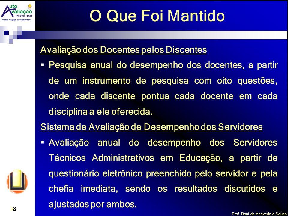 Prof. Roní de Azevedo e Souza 8 O Que Foi Mantido Avaliação dos Docentes pelos Discentes Pesquisa anual do desempenho dos docentes, a partir de um ins