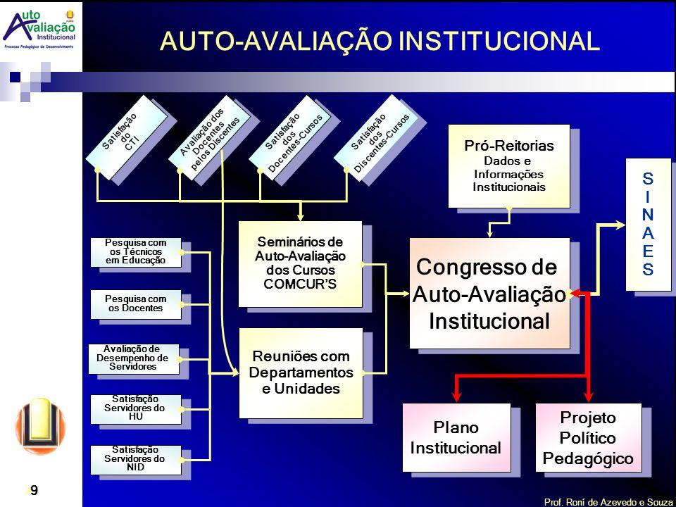 Prof. Roní de Azevedo e Souza 9 AUTO-AVALIAÇÃO INSTITUCIONAL Satisfação do CTI Satisfação do CTI Avaliação dos Docentes pelos Discentes Avaliação dos