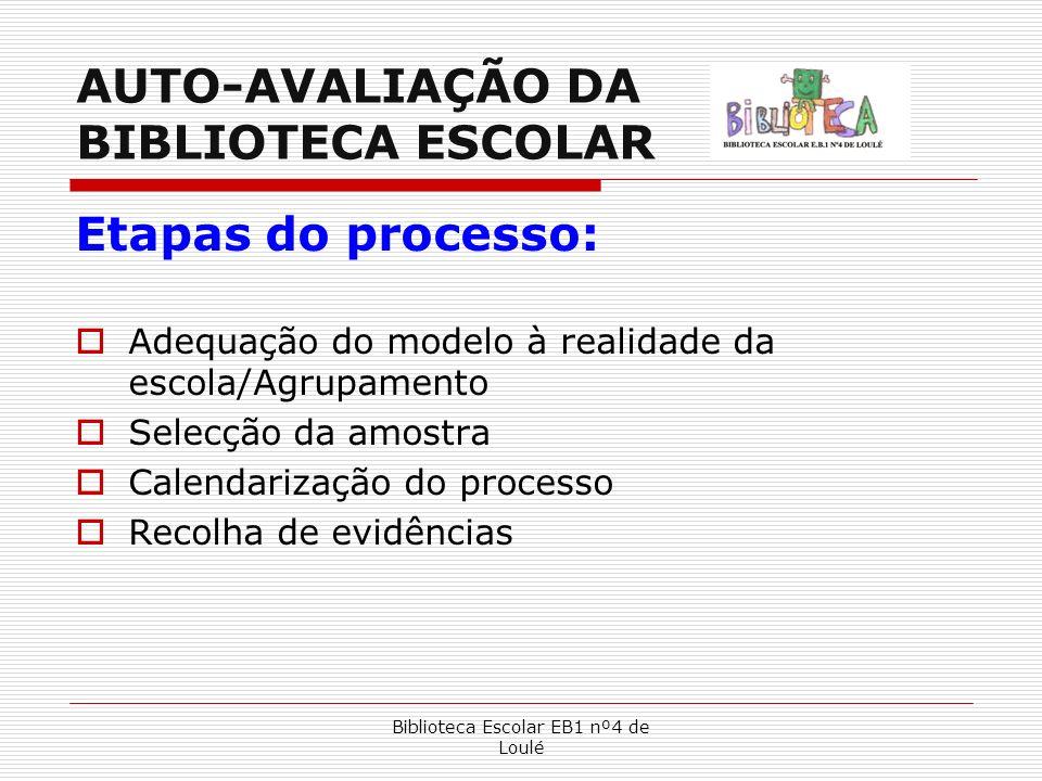 Biblioteca Escolar EB1 nº4 de Loulé AUTO-AVALIAÇÃO DA BIBLIOTECA ESCOLAR Etapas do processo: Adequação do modelo à realidade da escola/Agrupamento Sel