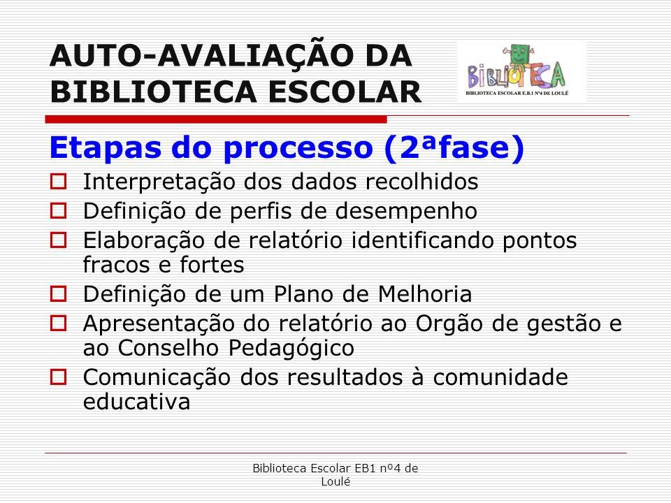 Biblioteca Escolar EB1 nº4 de Loulé AUTO-AVALIAÇÃO DA BIBLIOTECA ESCOLAR Etapas do processo (2ªfase) Interpretação dos dados recolhidos Definição de p