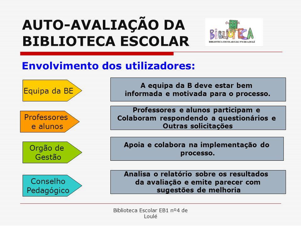 Biblioteca Escolar EB1 nº4 de Loulé AUTO-AVALIAÇÃO DA BIBLIOTECA ESCOLAR Envolvimento dos utilizadores: Equipa da BE Professores e alunos Orgão de Ges