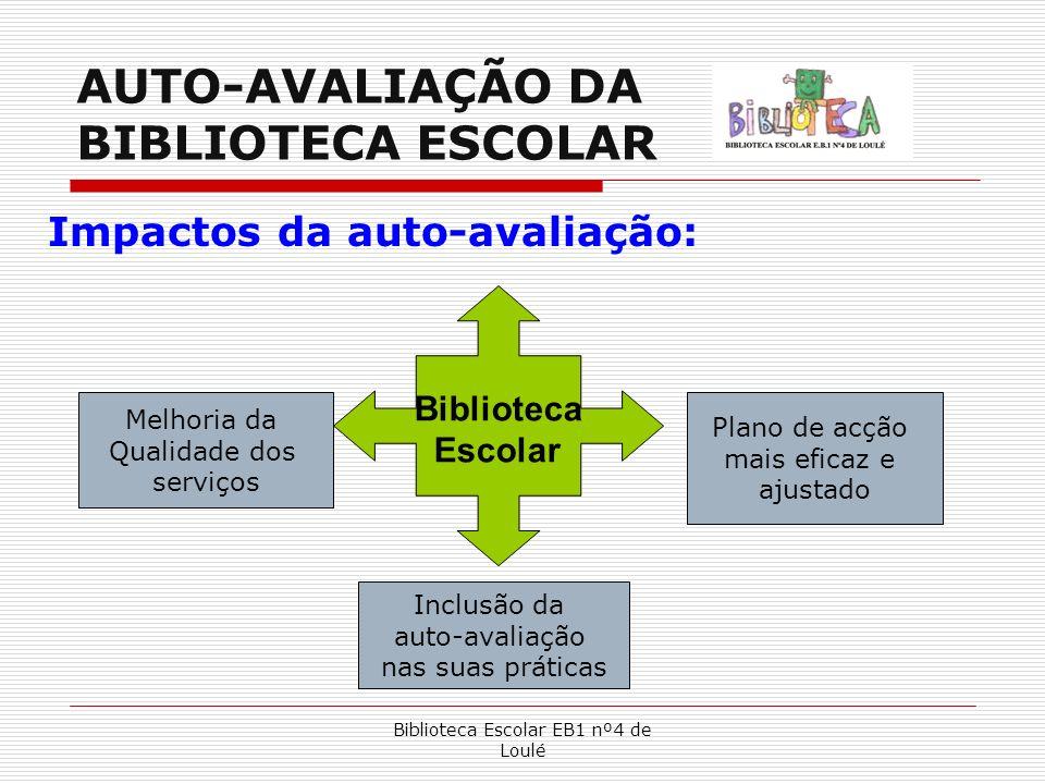 Biblioteca Escolar EB1 nº4 de Loulé AUTO-AVALIAÇÃO DA BIBLIOTECA ESCOLAR Impactos da auto-avaliação: Biblioteca Escolar Plano de acção mais eficaz e a