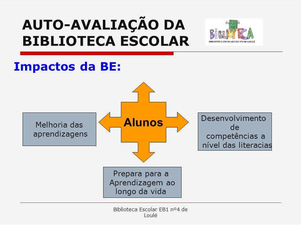 Biblioteca Escolar EB1 nº4 de Loulé AUTO-AVALIAÇÃO DA BIBLIOTECA ESCOLAR Impactos da BE: Alunos Desenvolvimento de competências a nível das literacias