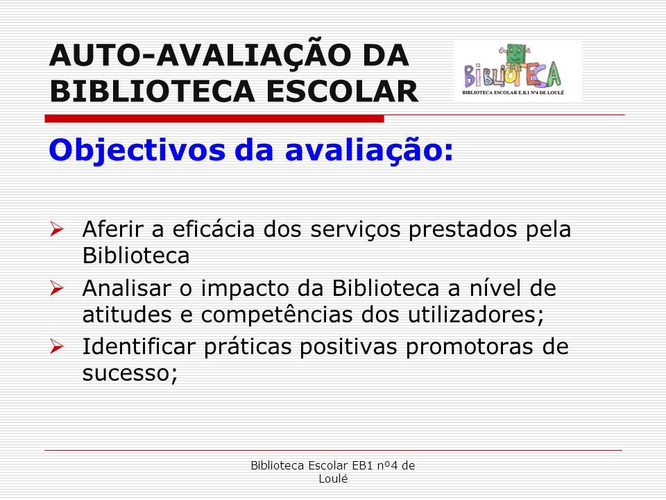 Biblioteca Escolar EB1 nº4 de Loulé AUTO-AVALIAÇÃO DA BIBLIOTECA ESCOLAR Objectivos da avaliação: Aferir a eficácia dos serviços prestados pela Biblio