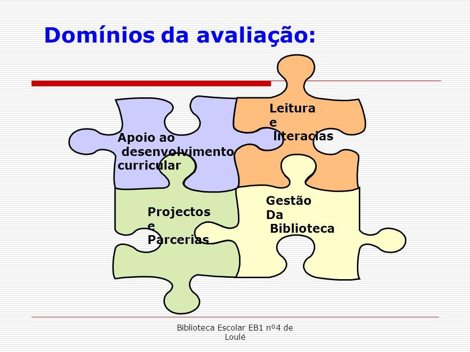 Biblioteca Escolar EB1 nº4 de Loulé Domínios da avaliação: Apoio ao desenvolvimento curricular Leitura e literacias Projectos e Parcerias Gestão Da Bi