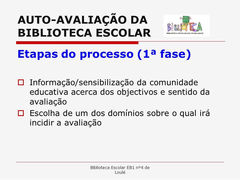 Biblioteca Escolar EB1 nº4 de Loulé AUTO-AVALIAÇÃO DA BIBLIOTECA ESCOLAR Etapas do processo: Adequação do modelo à realidade da escola/Agrupamento Selecção da amostra Calendarização do processo Recolha de evidências