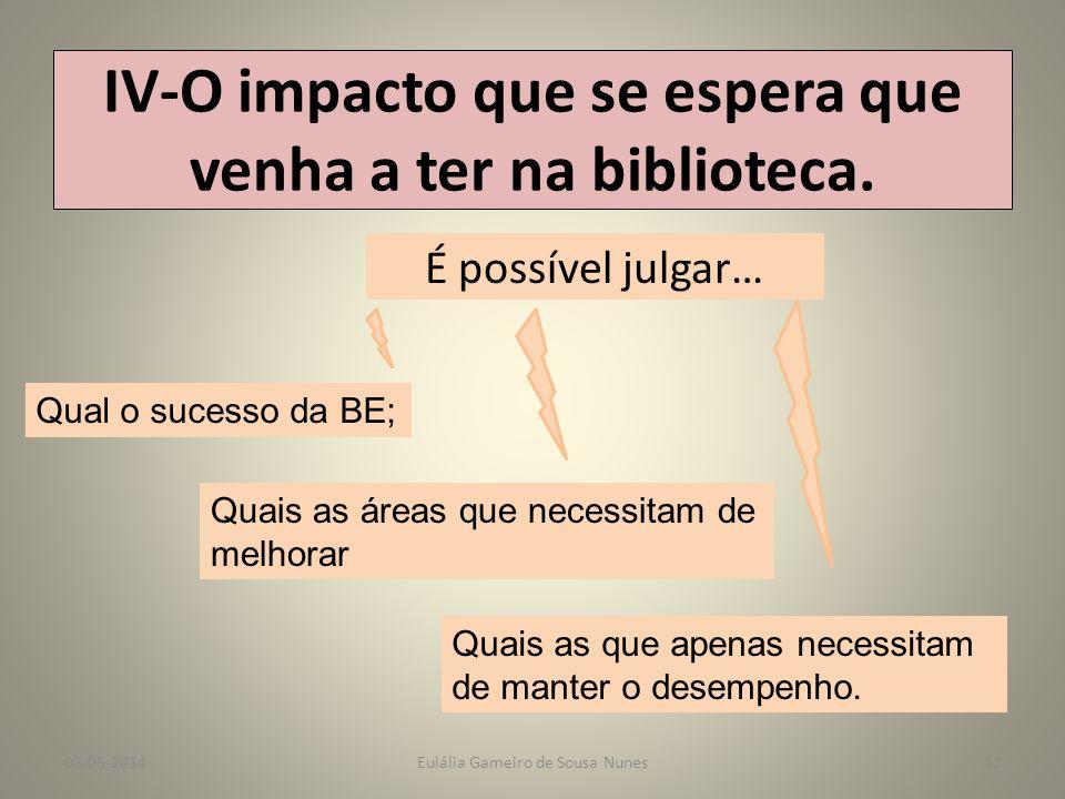FAZER O TRATAMENTO DE TODA A INFORMAÇÃO RECOLHIDA Cruzamento dos dados Comparação com as metas propostas e os objectivos a atingir Eulália Gameiro de Sousa Nunes05-05-201411