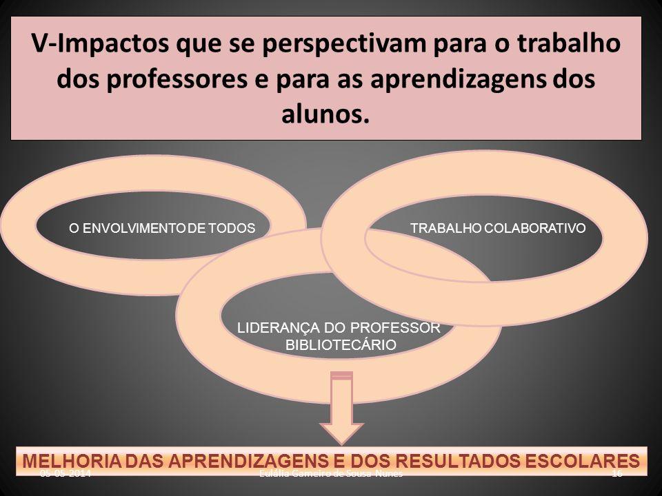 NOVAS ÁREAS QUE NECESSITAM DE SER DESENVOLVIDAS Eulália Gameiro de Sousa Nunes05-05-201415