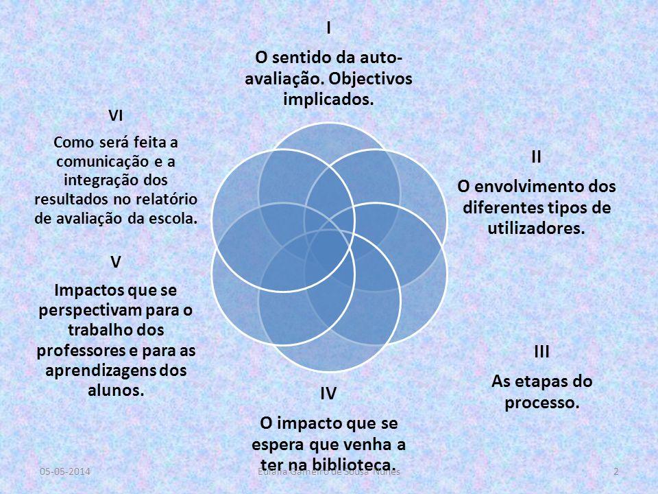 Integrar o processo de auto-avaliação na escola Eulália Gameiro de Sousa Nunes05-05-20141
